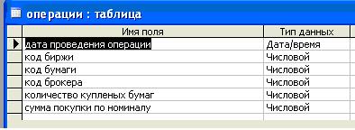 Скачать базу данных (БД), содержащую сведения об учёте операций с ценными бумагами (ЦБ)